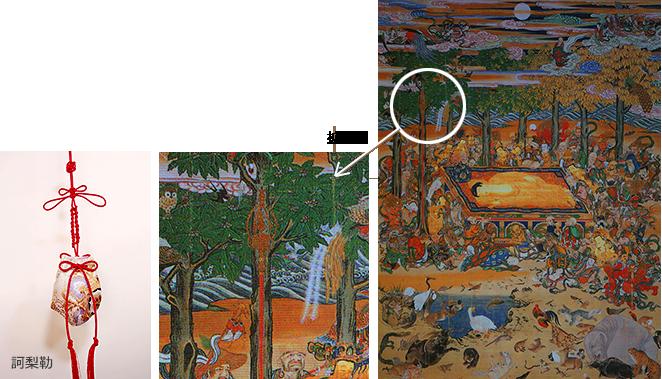 釈迦涅槃図に描かれている厄除けのお香訶梨勒(かりろく)
